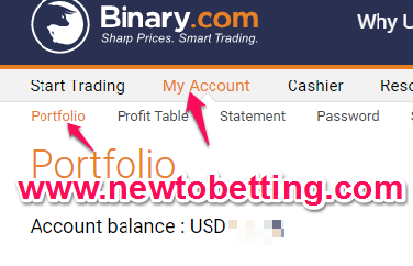 Sloane court binary options