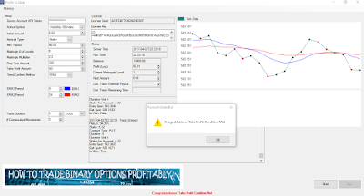 EMA settings on binary optionsbot