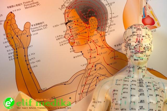 Titik Terapi Hernia