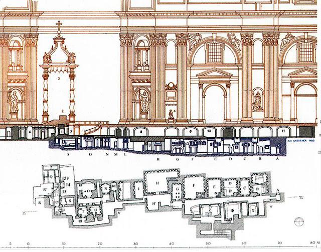 Necrópoles,Basílica de São Pedro, Vaticano,Grutas