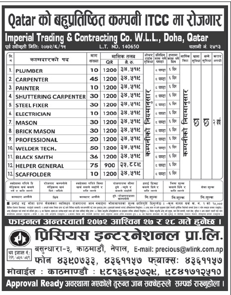 Jobs in Qatar for Nepali, Salary Up to Rs 34,519