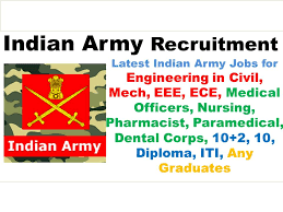 Assam rifles, Nursing Jobs, Staff Nurse, Nursing Assistant, Recruitment, Notification, Army Jobs, Army Rally,