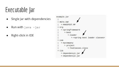 Top 5 Spring Boot Annotations Java Developers Should Know