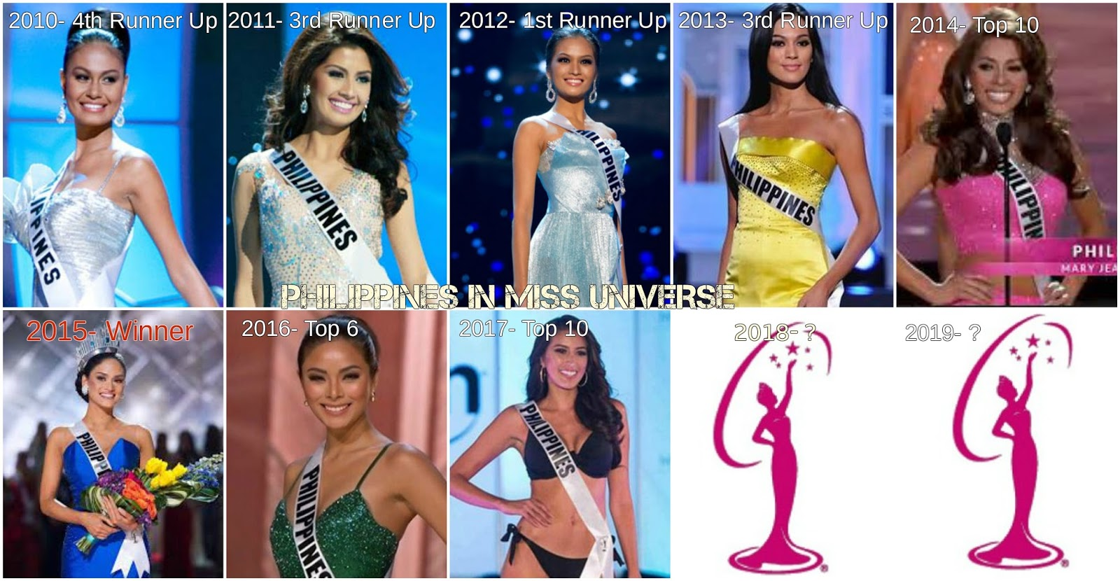 Miss Philippines Road To Miss Universe | FEBETH ( Diary of a