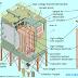 Giới thiệu và hướng dẫn vận hành Lọc bụi tĩnh điện trong ngành công nghiệp Xi măng