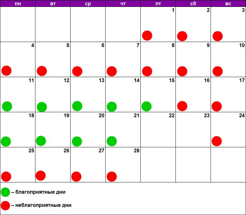 Лунный календарь стрижки февраль 2019