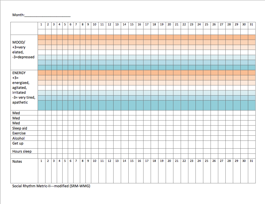 mood log template - prozac monologues more on mood charts