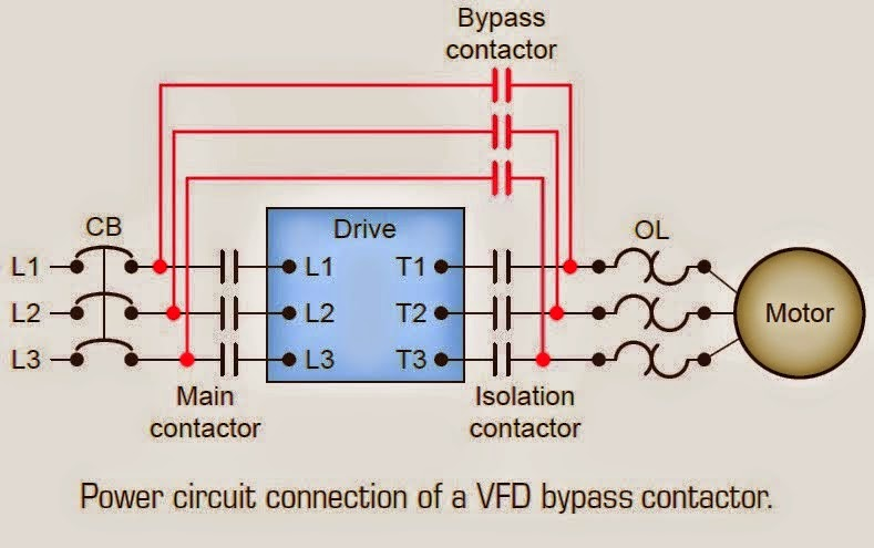 Electrical Engineering World: Power circuit connection of a VFD bypass contactor