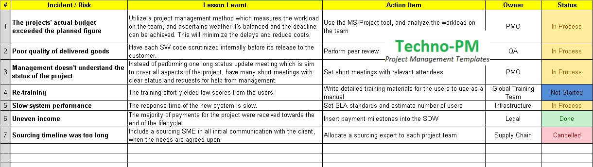 Lessons Learnt Project Management Template | Lessons Learned Template Excel Download Free Project Management