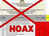 Waspada dan Awas Berita Hoax Penetapan Formasi Tenaga Honorer, Pegawai Tidak Tetap, Pegawai Tetap Non-PNS, dan Tenaga Kontrak Pengangkatan CPNS tahun 2016–2019 Kembali Beredar!