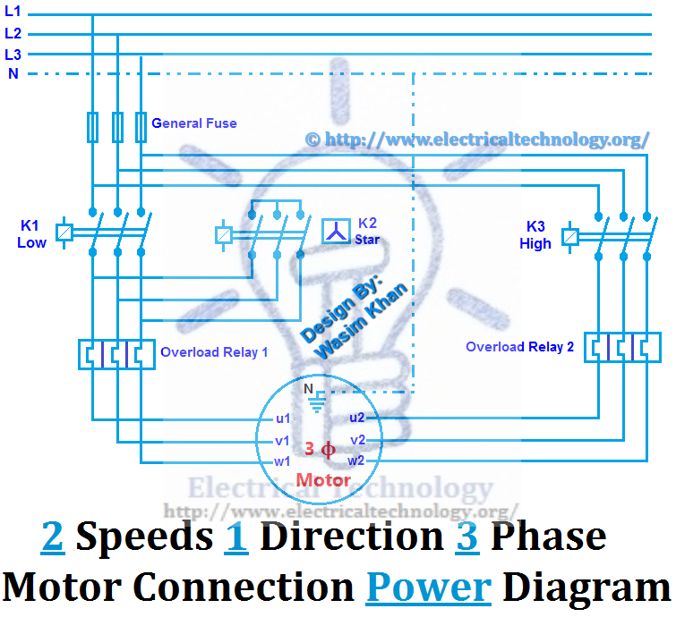 3 phase motor wire diagrams breaker electrical technology 3 phase motor wire diagram power to