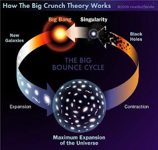 big crunch teoria