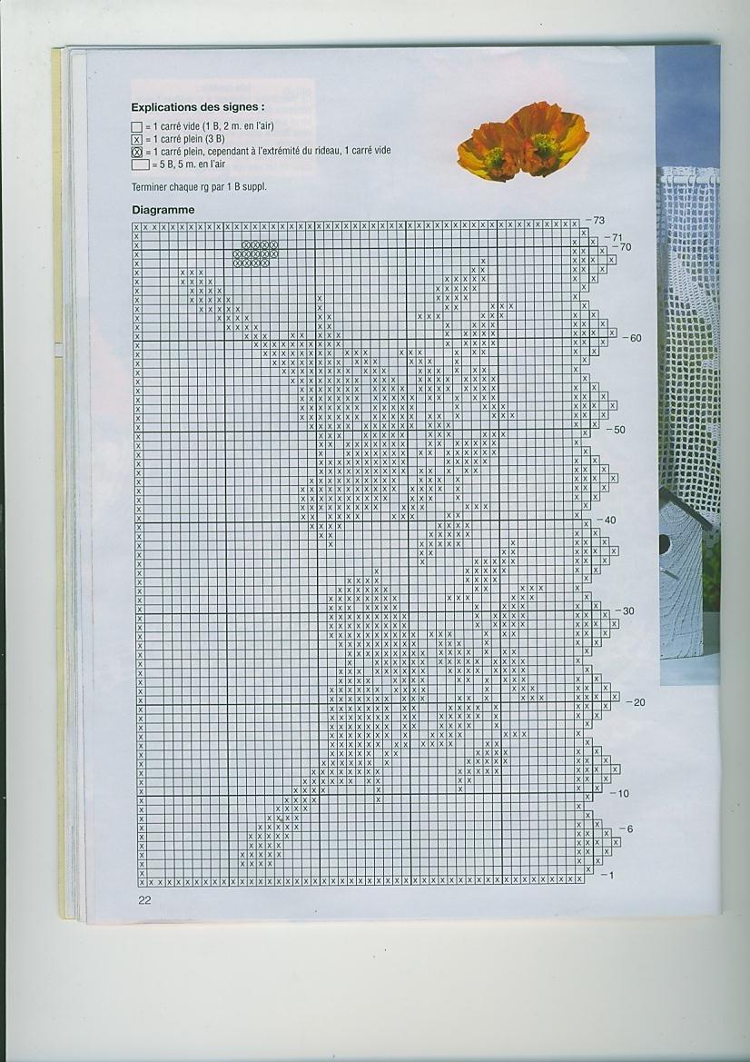 Cortina Croche Cozinha Grafico Resimden Com