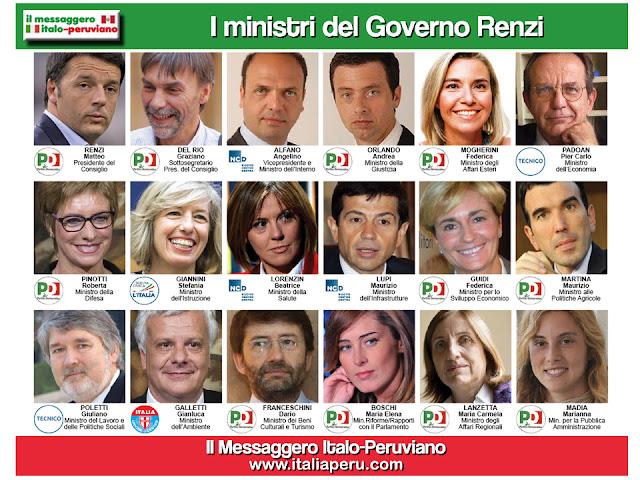 Cose Buone Fatte dal Governo Renzi e il Referendum Costituzionale