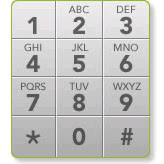 number letter keypad yifei s java practice sms for 1 45326