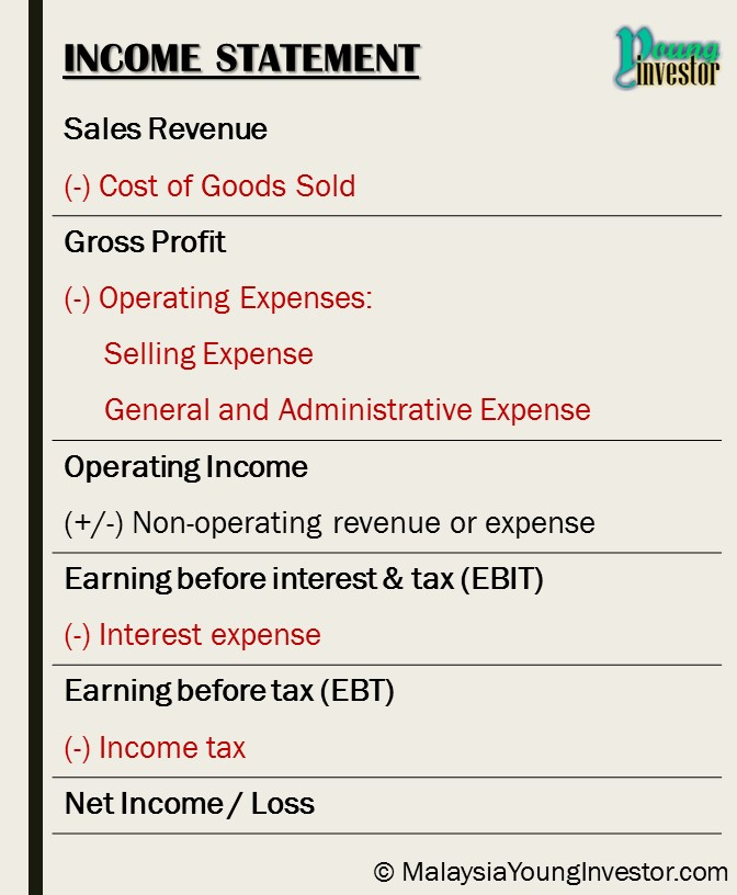 Income Statement - Malaysia Young Investor - profit and lost statement