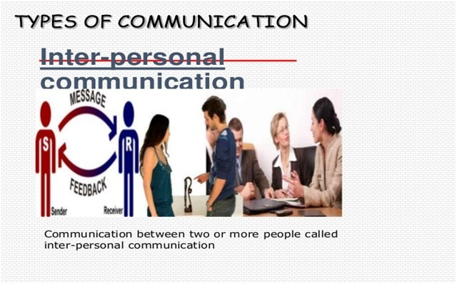 ENGLISH STUDY MATERIAL: COMMUNICATION UNIT-I COMMUNICATIVE ENGLISH ...