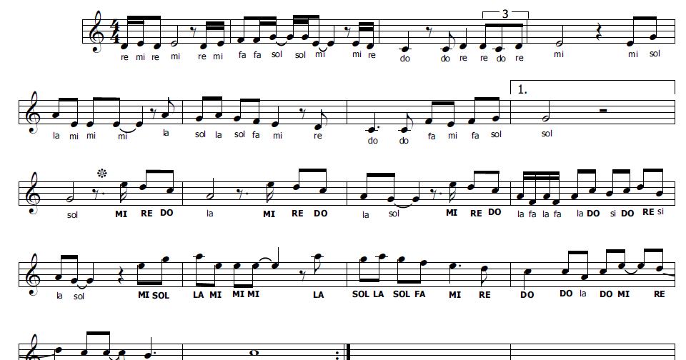 Musica e spartiti gratis per flauto dolce we are the world - Tavola posizioni flauto traverso ...