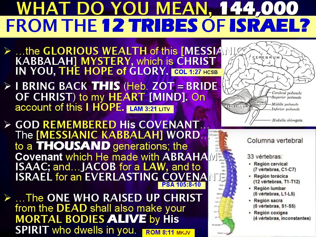 The Messianic Kabbalah Revolution The Secret Of 144000 From The