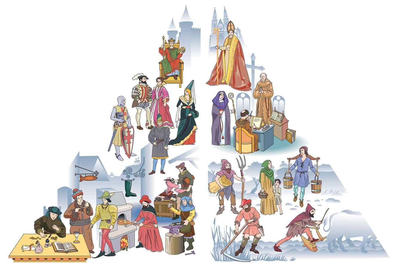 Mrippolito Feudalism Social Pyramid
