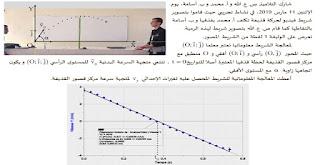 فروض الفيزياء والكيمياء ثانية باك علوم