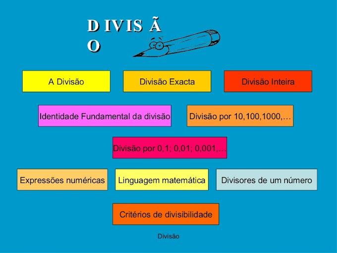 CONTAS DE DIVISÃO SLIDES.