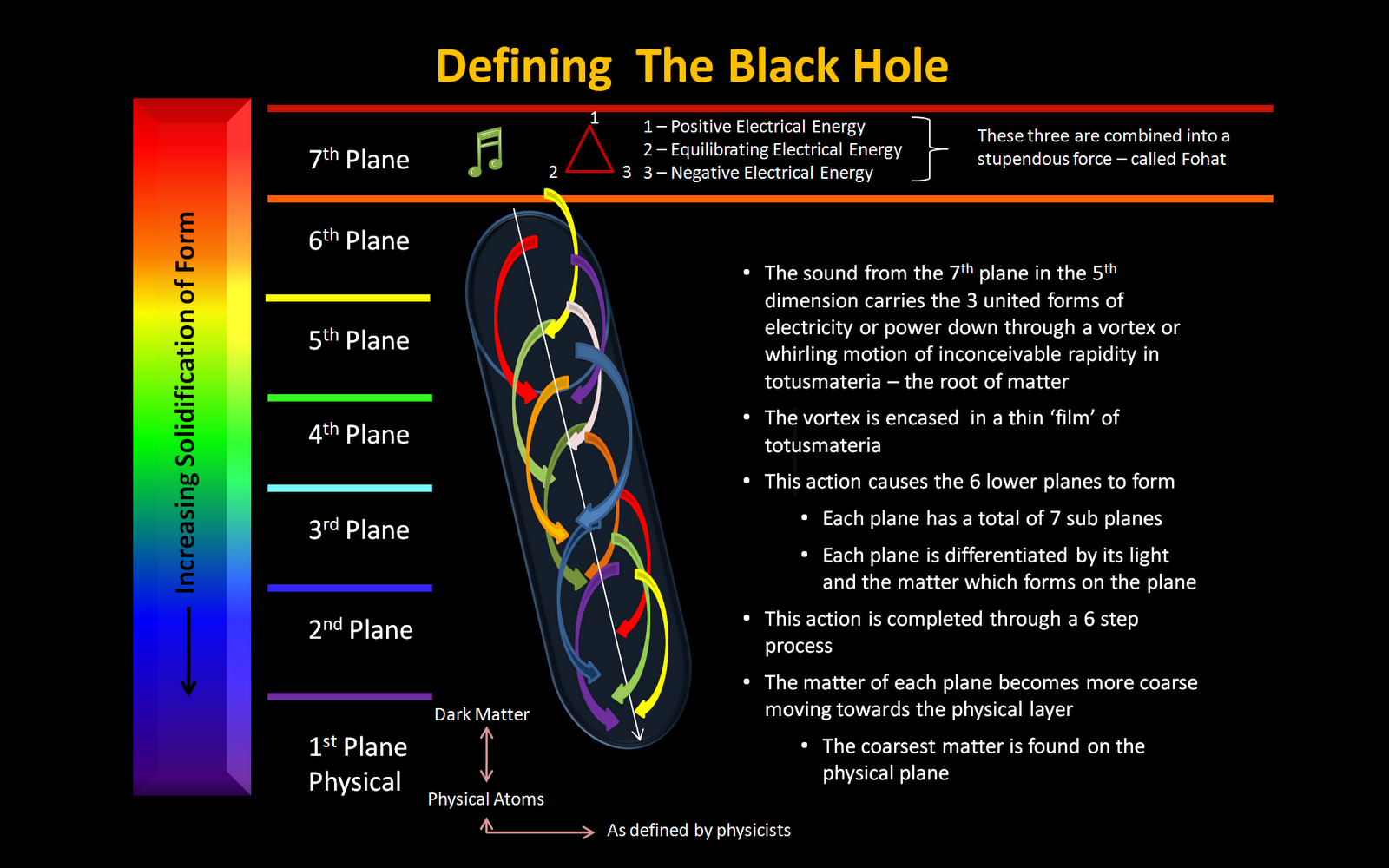 Can Black Holes Collide - Pics about space