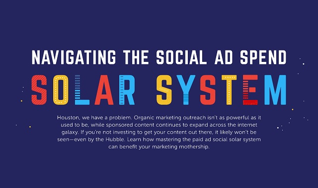 Navigating the Social Ad Spend Solar System