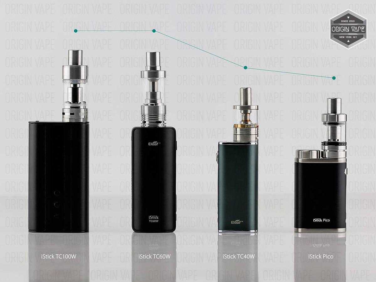 How About This 75 Watt Mod Istick Pico Discuss With Eleaf Starter Kit 75w Vapor Vaporizer Suggest You Official Authorized Online Store For Premium Quality Guarantee Or Can Also Get A Convenient Vaping On