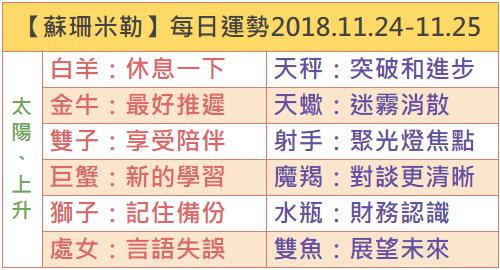 【蘇珊米勒】每日運勢2018.11.24-11.25