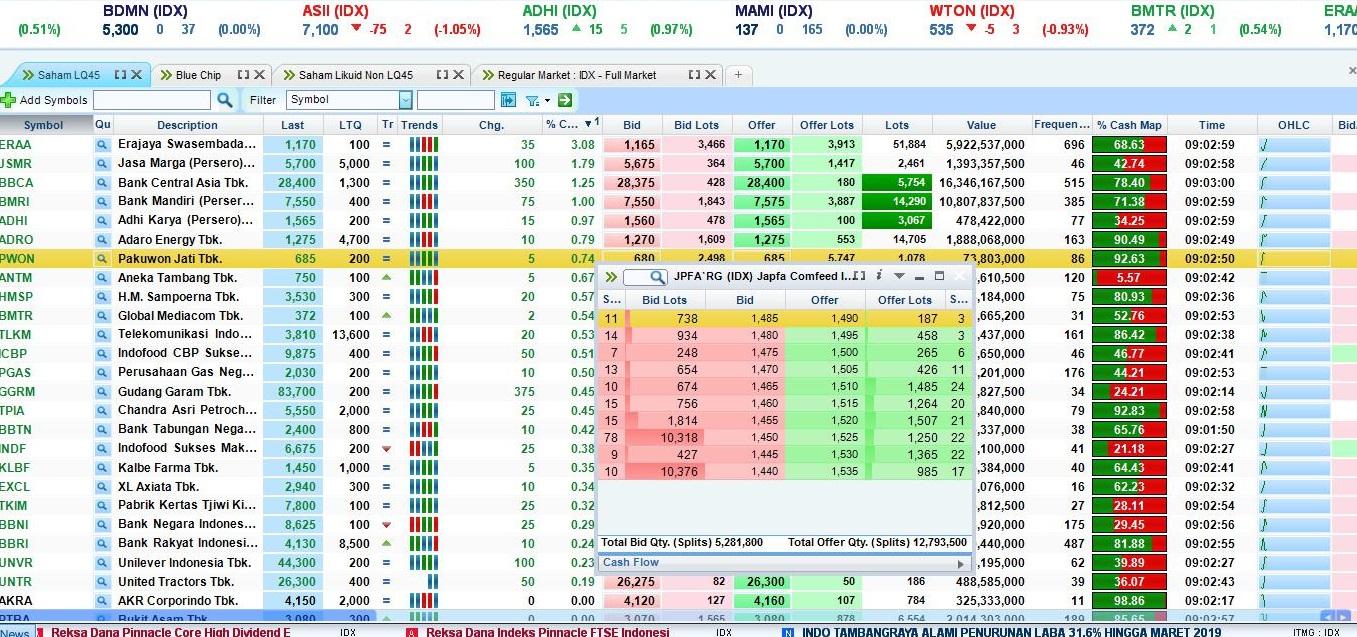 buka rekening saham di idx