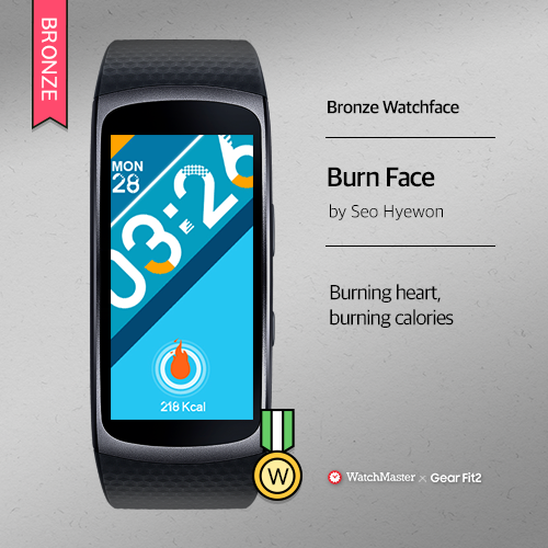 how to design watch face gear fit 2
