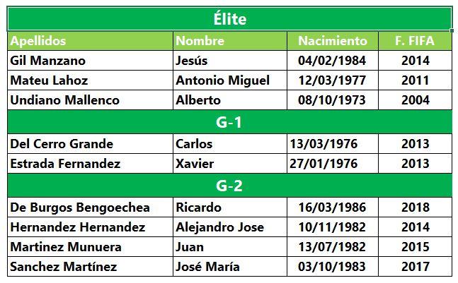 arbitros-futbol-UEFAespañoles
