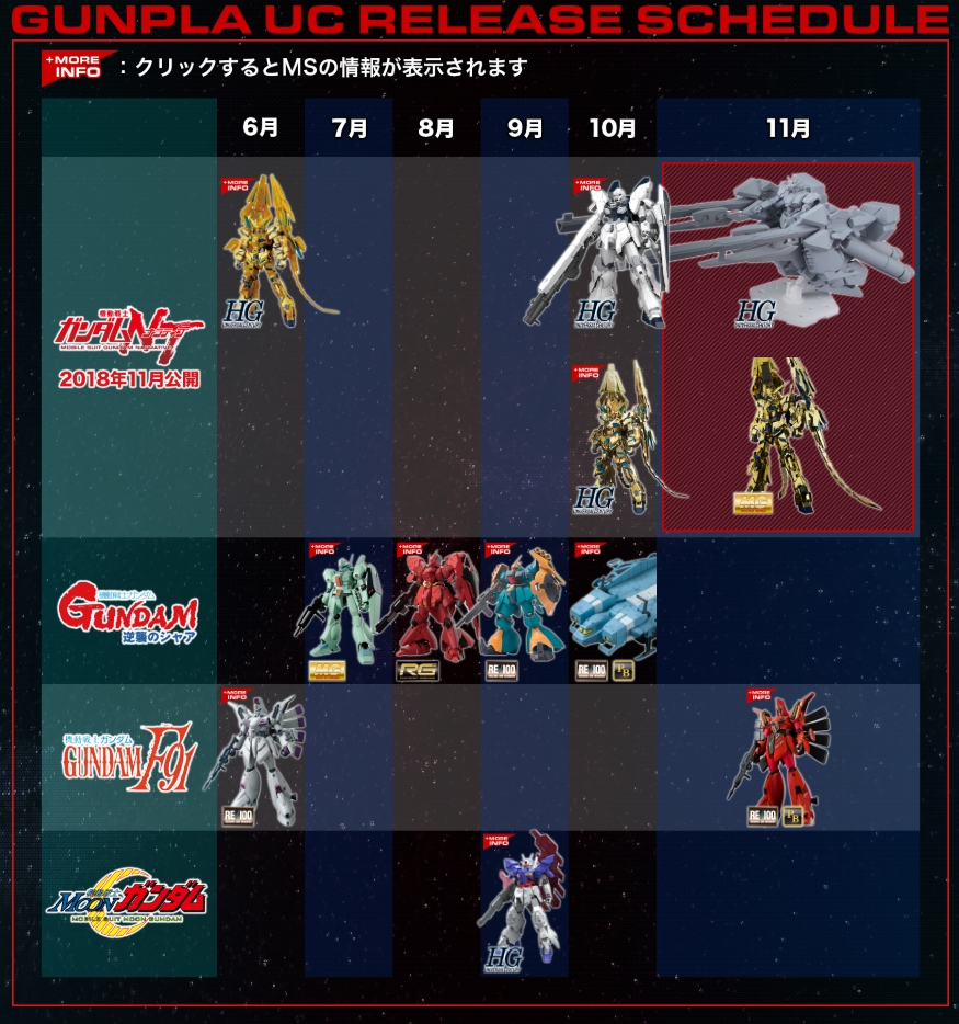 GunPla UC Release Schedule [Mobile Suit Gundam 0100 Project] - Gundam Kits Collection News and Reviews