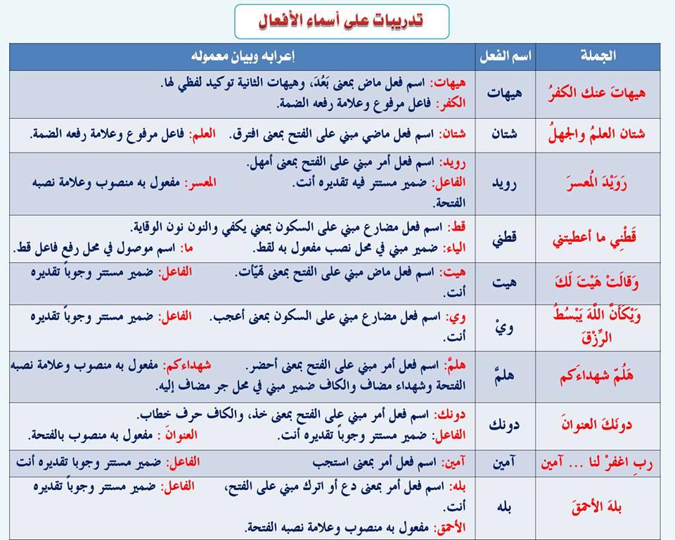 بالصور قواعد اللغة العربية للمبتدئين , تعليم قواعد اللغة العربية , شرح مختصر في قواعد اللغة العربية 46.jpg