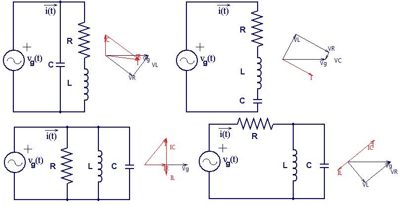 Circuito Rlc : Aulamoisan diagramas fasoriales