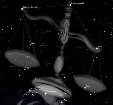 Zodia şi constelaţia Balanţei