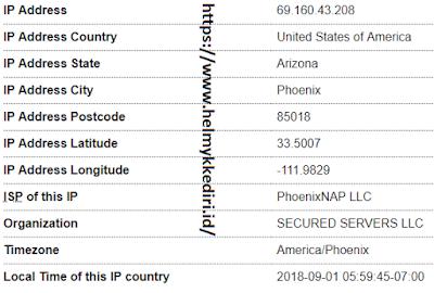 Cara melacak IP address dari email