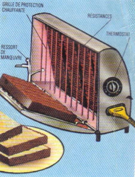 comment a marche grille pain comment a marche. Black Bedroom Furniture Sets. Home Design Ideas