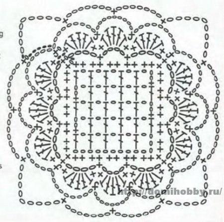 Hobby lavori femminili ricamo uncinetto maglia 8 piastrelle uncinetto schemi - Piastrelle all uncinetto schemi ...
