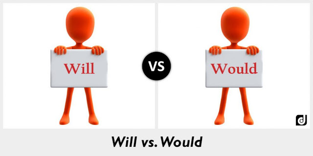 Image result for will vs would
