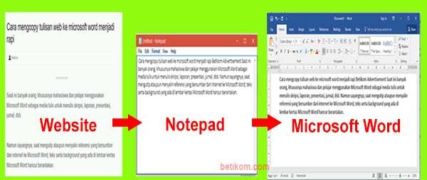 memindahkan data teks di internet dengan menggunakan notepad