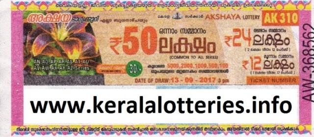 Previous 10 AKSHAYA lottery result