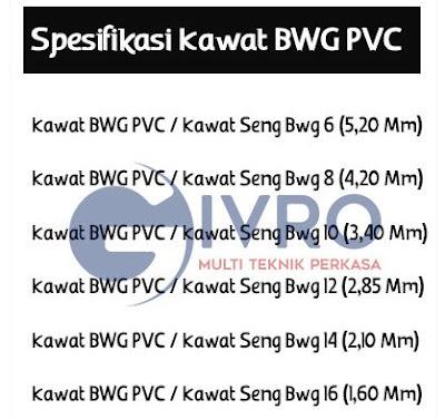Spesifikasi / Ukuran Kawat BWG PVC
