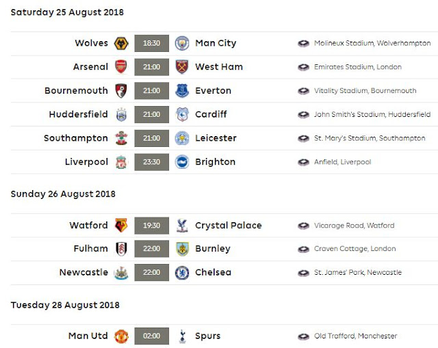 Jadwal Liga Inggris Sabtu-Minggu 25-26 Agustus 2018 - Siaran Langsung RCTI MNCTV
