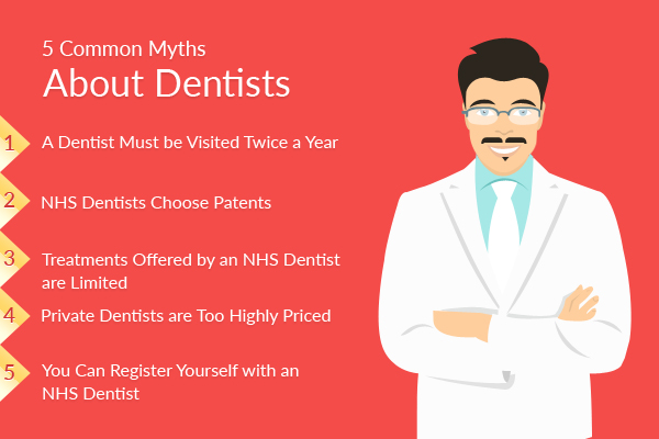 5 Common Myths About Dentists