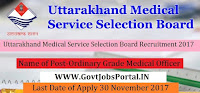 Uttarakhand Medical Service Selection Board Recruitment 2017- 712 Ordinary Grade Medical Officer