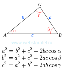 Теорема косинусов. Три варианта. Математика для блондинок.