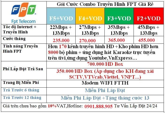 bang gia cuoc internet truyen hinh fpt Bình Chánh - www.fptquan12.com