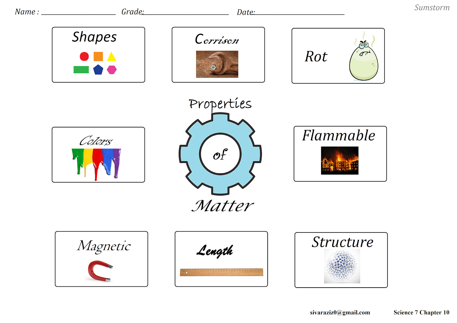 Science 7 Chapter 10 The Properties Of Matter